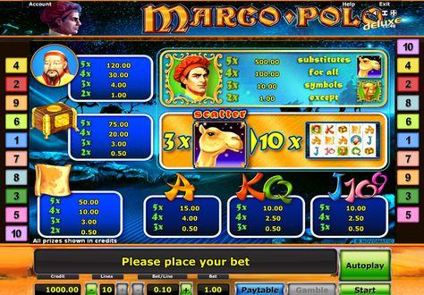 Marco Polo таблица выплат