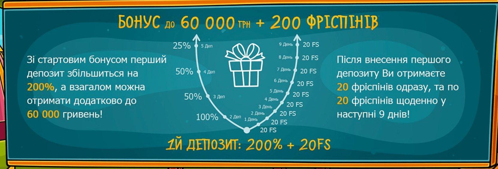 Casino-X 200 бесплатных вращений