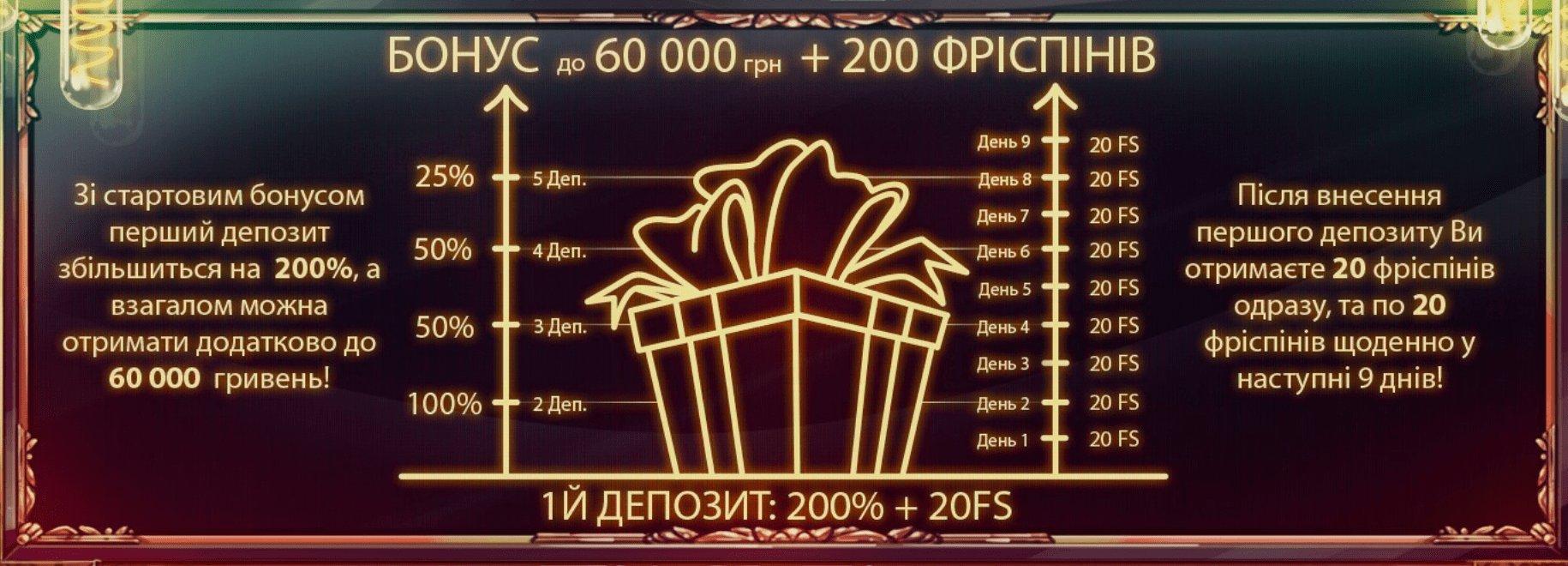 JoyCasino 200 бесплатных вращений